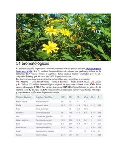 51 bromatológicos de forrajeras para bovinos. by julioestrada via slideshare