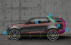 Land Rover Discovery Vision concept - Car Design News
