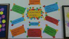 24 Kasım Öğretmenler Günü Pano Çalışmaları - Güzel Sözler Teachers' Day, Kids And Parenting, Diy And Crafts, Activities, Frame, Picture Frame, Frames, Hoop, Picture Frames