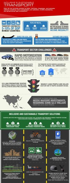 Inclusive and Sustainable Transport