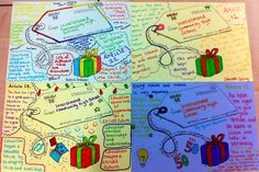 Children from Inveralmond High School explored what their brightest #UNCRC right was for #UNCRCbday.