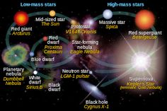 Star - Wikipedia