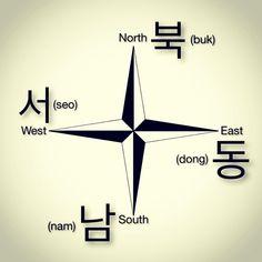 """The four cardinal directions . #한국 #영어 #영어공부 #영단어"