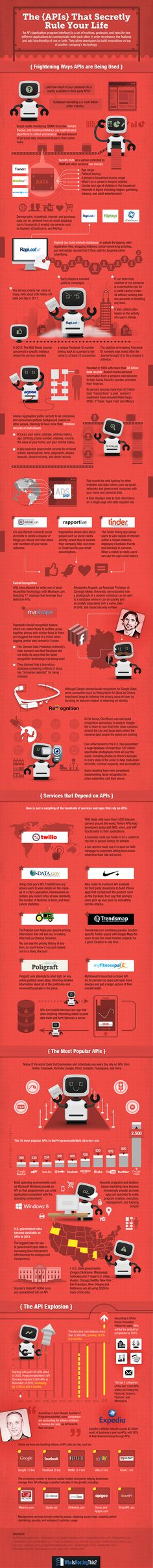 The APIs That Secretly Rule Your Life [INFOGRAPHIC] http://www.dragonblogger.com/apis-secretly-rule-life-infographic/