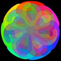 7 sets Venn Diagram 128 color combinations from mixing 7 colors