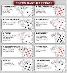 Poker is another game where huge bets are placed on improbable combinations of cards. It is one of the most high-stakes card games ever played.