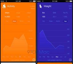 The Healthbook : la nouvelle applcation santé de Apple