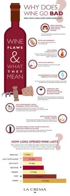 Why Does Wine Go Bad | LaCrema.com #winetime #WineWednesday