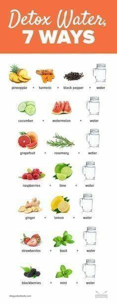 detox water 7 ways #detoxwater