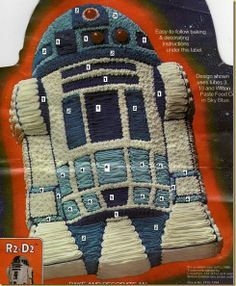 R2D2 cake decorating instructions