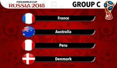 World Cup 2018 - Group C