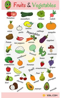 Fruits and Vegetables Vocabulary in English Fruits and Vegetables! List of fruits and vegetables with images. Learn these names of vegetables and fruits to enhance your vocabulary words in English. English Learning Spoken, Learning English For Kids, Teaching English Grammar, English Worksheets For Kids, English Lessons For Kids, Kids English, English Writing Skills, English Vocabulary Words, English Language Learning