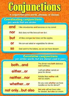 Conjunctions in English: Grammar Rules and Examples - ESL Buzz English Grammar Rules, Teaching English Grammar, English Grammar Worksheets, English Sentences, English Writing Skills, English Phrases, Grammar Lessons, English Language Learning, English Vocabulary