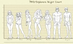 more_body_type_charts_by_pseudocide335-d5bdnow http://pipocacombacon.wordpress.com/2014/02/20/aprenda-a-desenhar-2-corpo-humano/#more-4735