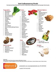 Anti-inflammatory foods. Always ask your doctor before changing your diet or exercise routine.