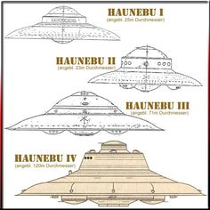 ✠ Nazi UFO ✠ (actually airships they designed)