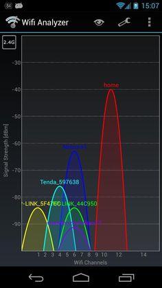 Wifi Analyzer transforme votre mobile Android en analyseur Wi-Fi ! Cette app montre les canaux Wi-fi autour de vous et vous permet de trouver un canal moins encombré pour votre routeur Wi-Fi. Avec graphique de temps, signal-mètre et utilisation actuelle des canaux Wi-Fi.