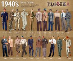 of Fashion on Behance - Historical Fashion Decades Fashion, Fashion Through The Decades, 1940s Mens Fashion, Vintage Fashion, 1940s Mens Clothing, 1900 Clothing, Historical Costume, Historical Clothing, Historical Dress