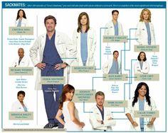 Best Meredith and Derek Moments | Blog de GreysxStory - GREYSxSTORY - Skyrock.com