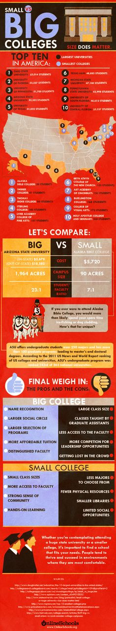 small vs big colleges #infographic