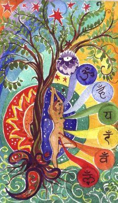 Os Chakras são canais dentro do corpo humano (nadis) por onde circula nossa energia vital (o prana) que nutre órgãos e sistemas.