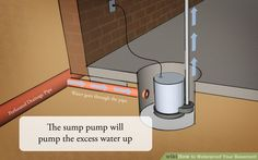 Inspirational Pumps to Get Water Out Of Basement