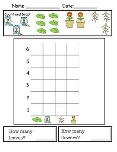 The students will be able to identify the different parts of a flower and graph each picture to find a sum of total leaves, flowers, etc...