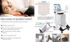 NUEVA #LIFTINGHIFU PLUS Reducción no-invasiva de grasa y arrugas.😍 www.Tecnolfarma.com