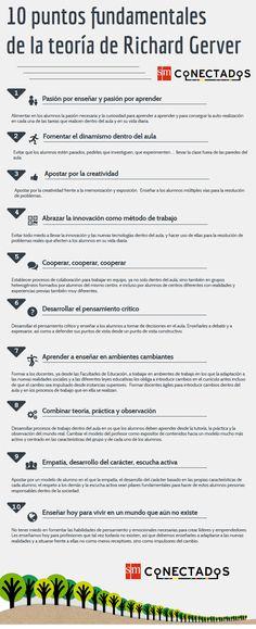 10 PUNTOS FUNDAMENTALES DE LA TEORÍA DE RICHARD GERVER #INFOGRAFIA #INFOGRAPHIC #EDUCATION