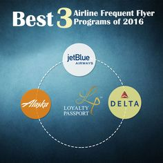While most travellers today are willing to jump to another airliner for the slightest of discounts; reports state, roughly 7% of flights are paid for with points or miles.  Here is a list of the top 3 Airline Frequent Flyer Programs (in random order) in 2016 that have made the life of a traveller a little less stressful, a little less expensive, and lots more happier. Read more to know