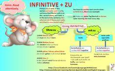 infinitive + zu in German