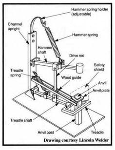 Treadle Hammer Made From Scrap Metal Blacksmith Power Hammer, Blacksmith Tools, Blacksmith Projects, Power Hammer Plans, Blacksmith Supplies, Forging Tools, Forging Metal, Metal Tree Wall Art, Scrap Metal Art
