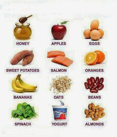 Ultimate Details About Vitamins   Daily Technology Views