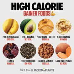 If you want to gain weight and muscle you have to consume high-calorie healthy foods. This article lists 10 of the best healthy foods that will help you gain weight fast for men and women. Vegan Weight Gain, Gain Weight Fast, Weight Gain Meals, Weight Gain Plan, Lose Weight, Weight Loss, How To Gain Weight For Women, Top 10 Healthy Foods, Good Healthy Recipes