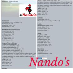 nandos-slimming-world-syns-list.png - Best Recipes Around The World Slimming World Eating Out, Slimming World Shopping List, Slimming World Syns List, Slimming World Syn Values, Slimming World Snacks, Slimming World Recipes Syn Free, Shopping Lists, Slimming Word, Sw Meals
