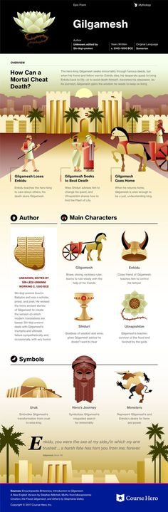 Check out This infographic for Sîn-lēqi-unninni's The Epic of Gilgamesh offers. Teaching Literature, World Literature, English Literature, Classic Literature, Book Infographic, Infographic Examples, Ancient Mesopotamia, Ancient Civilizations, Epic Of Gilgamesh