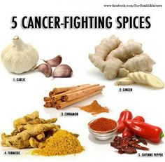 5 Cancer Fight Spices.
