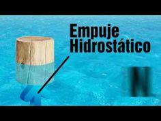 El principio de Arquímedes, en 60 segundos. www.explainers.tv