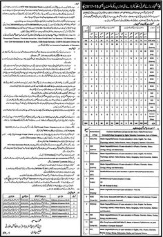 District Mian Wali Recruitment For Education AEO's Advertisement 2017-18 Latest Policy ESE Arts  ESE (Science)  SESE Science  SESE Pet  SESE Arabic  SESE Drawing  SESE Computer Science  SSE Arts  SSE Science  SSE Computer Science  AEO              (adsbygoogle = window.adsbygoogle || ).   #Bureau #ComputerOperator #DAE #Government #GOVERNMENTOFTHEPUNJAB #Jobs #jobs2017 #jobs2018 #Pakistan #PROTECTIONCOUNCIL #Punjab #VACANT