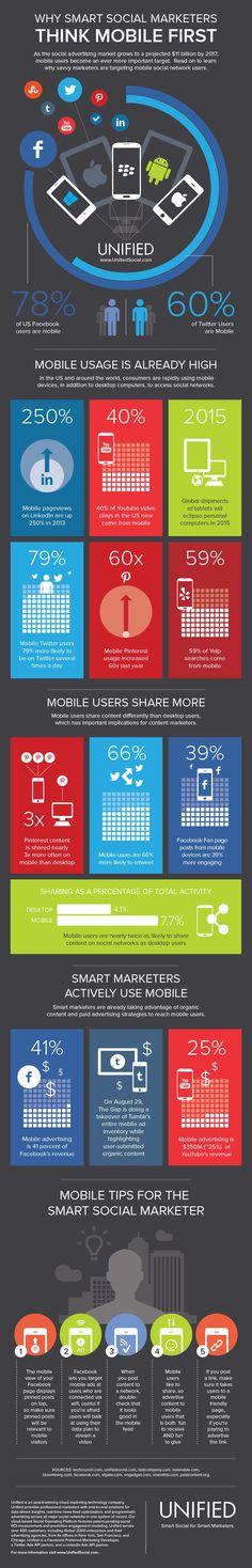 Social y móvil, mezcla perfecta para el marketing hotelero.