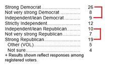 clinton-poll-8