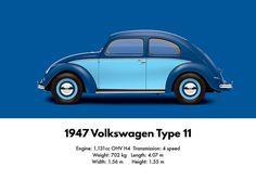 1960 Digital Art - 1967 Volkswagen Sedan - Java Green by Ed Jackson Beetles Volkswagen, Volkswagen Germany, Volkswagen New Beetle, Volkswagen Golf, Vw Bus, Vw Camper, Fusca German Look, Kdf Wagen, Ad Car
