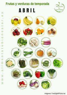 la cucina verde - larissa bertonasco | products <3 | Pinterest | Cucina