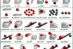 English Prepositions PracLesson and tice Test