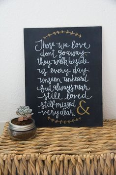 Memorial Chalkboard Sign - In remembrance -  Hand Lettered - In Memory Of by Breetique
