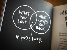 "Venn Diagram of Love (from the book ""steal like an artist"" by Austin Kleon) What Is Love, Love You, My Love, Best Art Books, Austin Kleon, Frases Humor, It Goes On, Favim, True Stories"