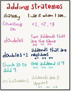 adding strategies anchor chart
