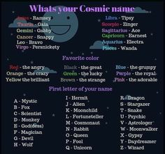 What Is Your Name, Sagittarius, Red Color, Favorite Color, Have Fun, Names, Coven, Amazing, Board