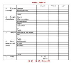établir son budget familial mensuel by beeorganisee Read Budgeting Process, Budgeting Finances, Budgeting Tips, Mon Budget, Faire Son Budget, Organization Bullet Journal, Budget Organization, First Apartment Checklist, Budget Envelopes