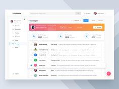 Dashboard - message